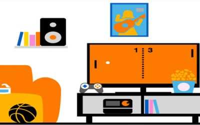 Frequente vragen over internet en TV